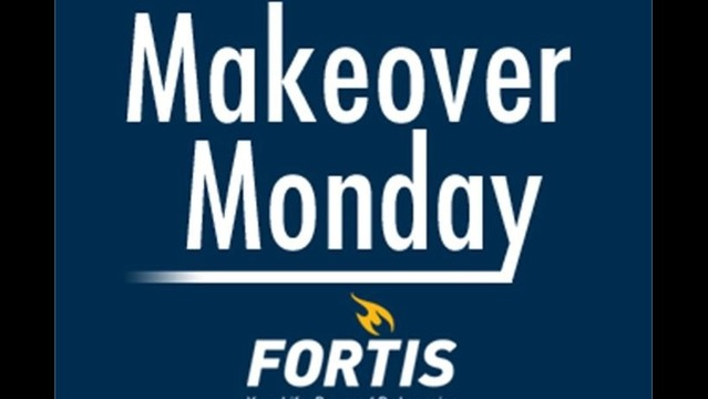 Makeover Monday 7/22/13