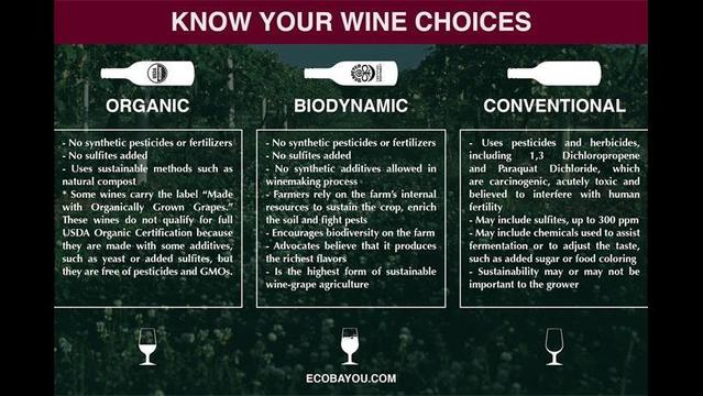 Biodynamic wine: Setting the table for seriously sustainable agriculture