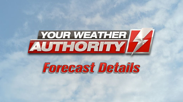 Latest forecast from your weather authority