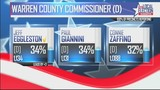 Unofficial nominees for Warren County Commissioner announced